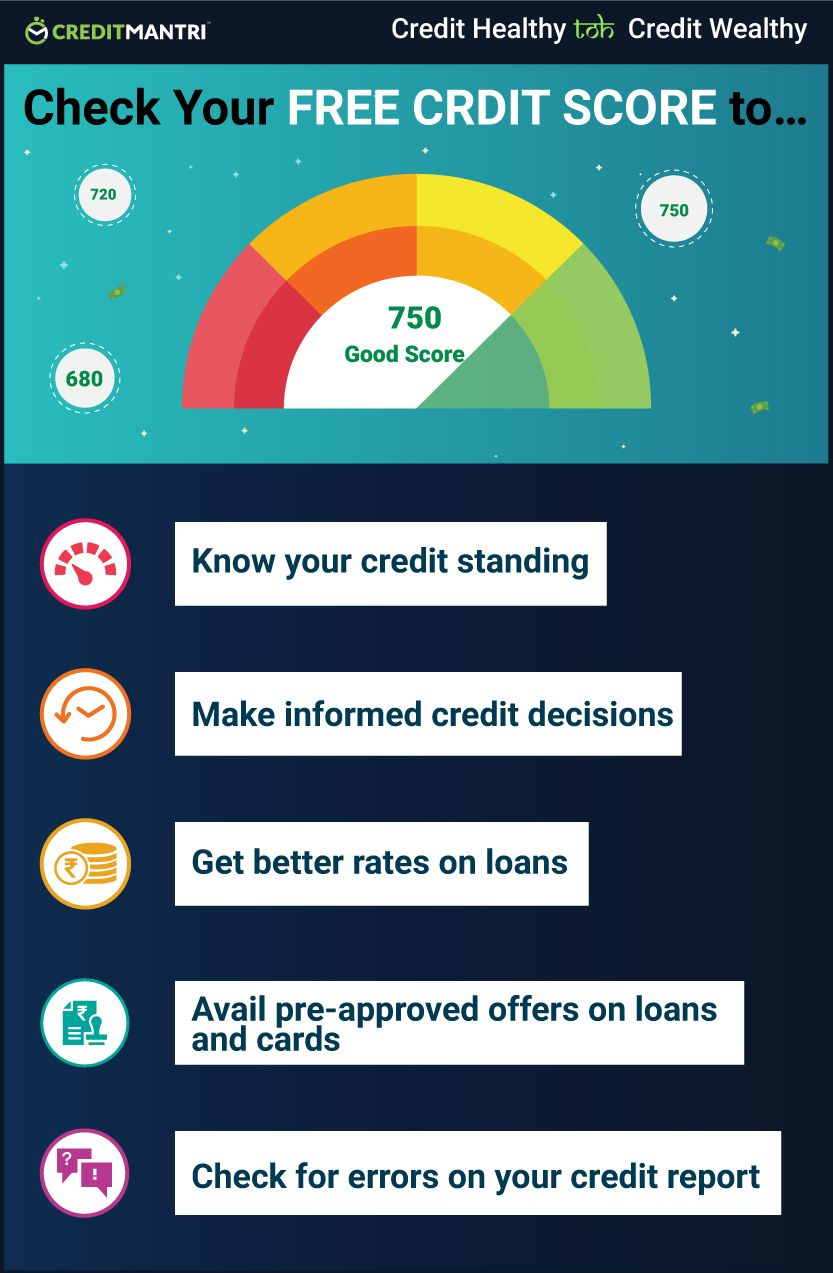Check Your Credit Score For Free >> Free Credit Score Check In India Get Credit Report Online