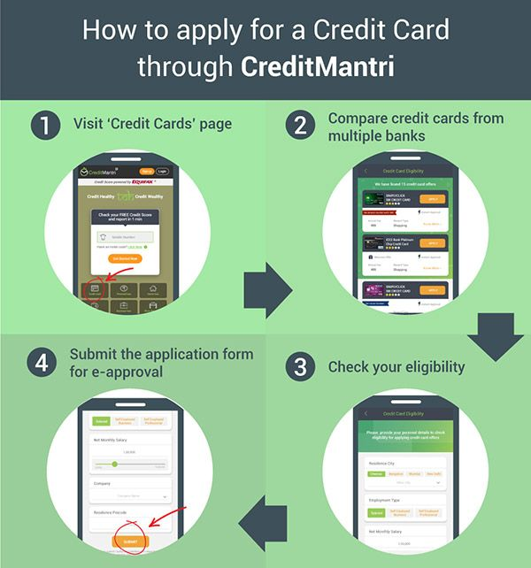 Credit Card - Compare & Apply Online 65+ Best Credit Cards