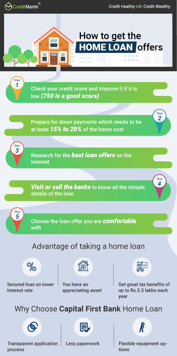 payday loans in Paris TN