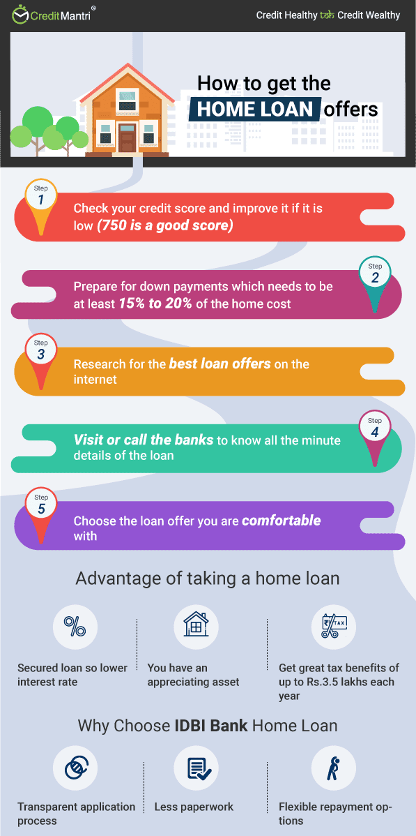 idbi net banking for home loan