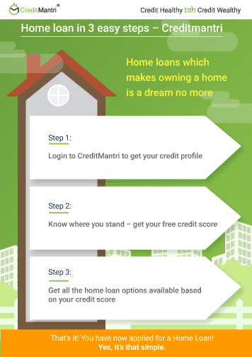 Home Loan 8 4 Apply Home Loan At Lowest Interest Rates In India
