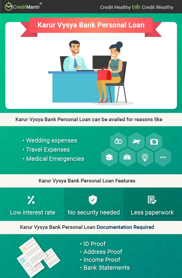 KARUR VYASYA Personal Loan at Lowest Interest Rates @ 11% * | Apply
