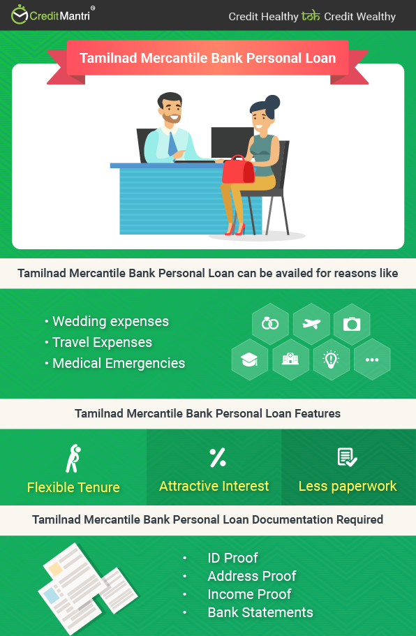 TMB Personal Loan @ 10 4% * - Apply Online for (Instant